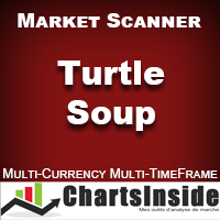 CI DashBoard Turtle Soup
