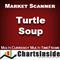 CI DashBoard Turtle Soup