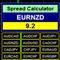 Currency Spread Calculator Plus