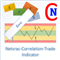Netsrac Correlation Trade Indicator MT5 Free