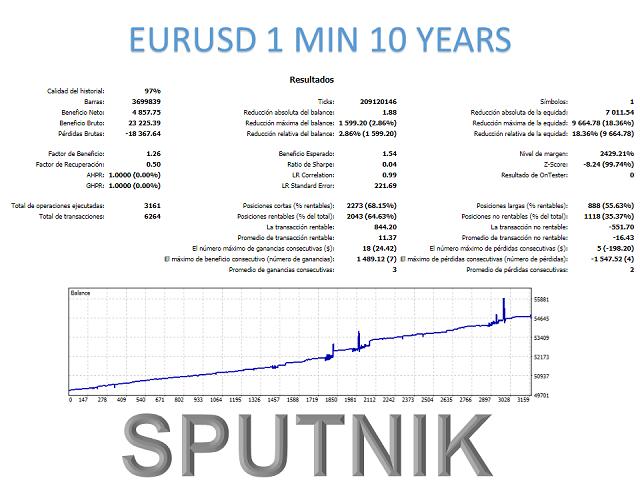 Sputnik MT5