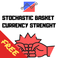 Stochastic Basket Currency Strenght FREE
