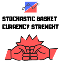 Stochastic Basket Currency Strenght