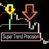 Super Trend Precision