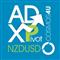 ADXPivot NzdUsd MT4