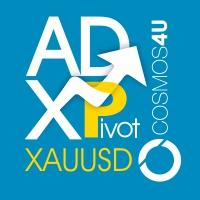 ADXPivot XauUsd MT4