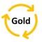 Fundamental Gold EA