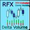 RFX Delta Volume Demo