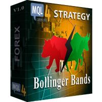 Strategy Bollinger