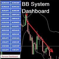 BB System Dashbord