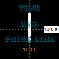 Time and Price Line