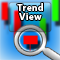 Trend View