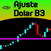 Ajuste Dolar B3