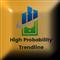 High Probability Breakout Trendline