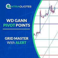 IQ WD Gann Pivot Point