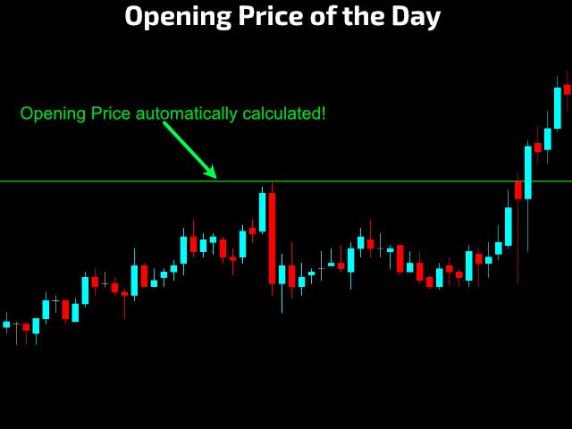 Opening Price