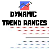 WTR Dynamic Trend Ranges