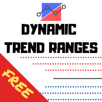 WTR Dynamic Trend Ranges FREE