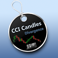 CCI Candles Divergence