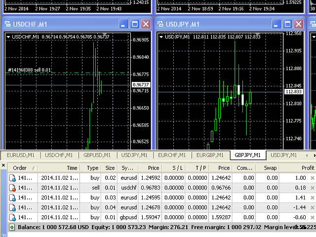 Close all EURUSD positions