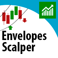 Envelopes Scalper