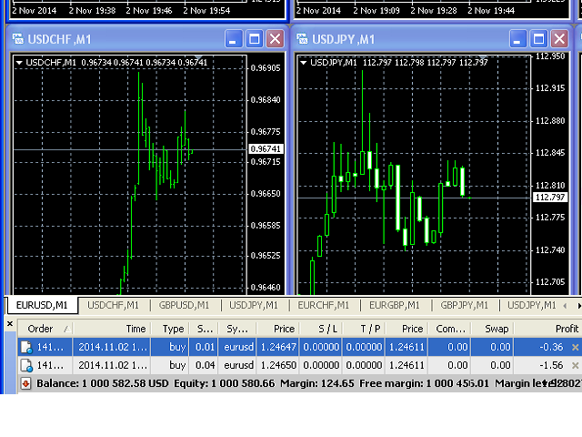 Move StopLoss Quickly MT4