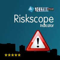Riskscope