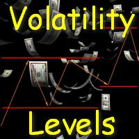 The Levels of Volatility MT5