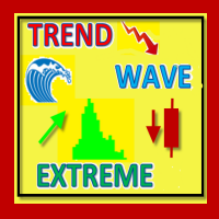 Trend Wave Extreme