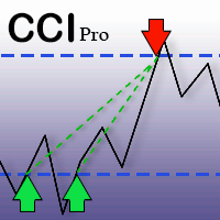 CCI Multiplier Pro