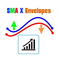 SMA Cross Envelopes Alert