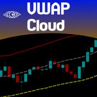 VWAP Cloud