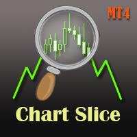 Chart Slice MT4
