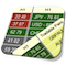 Currency Strength Meter Pro Dashboard for MT5