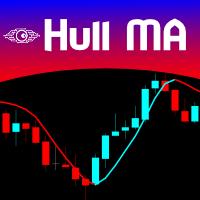 Hull MA