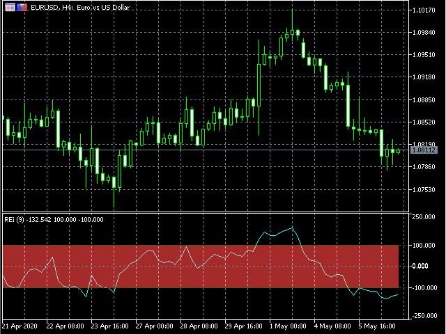 Relative Equilibrium Index 5
