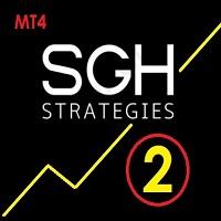 SGH Hike Trading