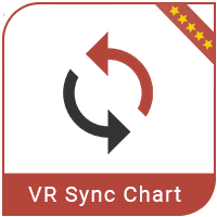 VR Sync Charts MT5 Demo