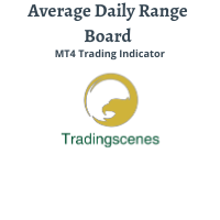 Average Daily Range Board