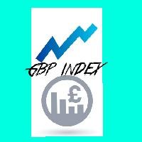 Gbp index gbp