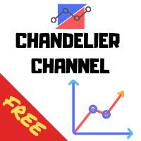 MTF Chandelier Channel FREE