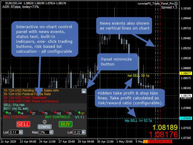 Trade Panel Pro by RunwiseFX MT5