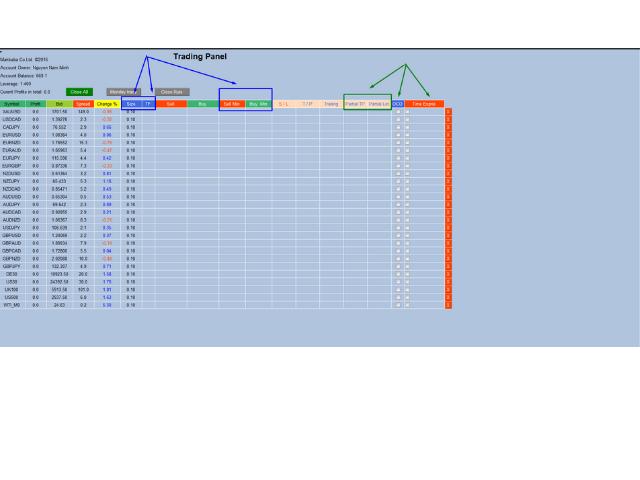 Trading Panel Tradingscenes
