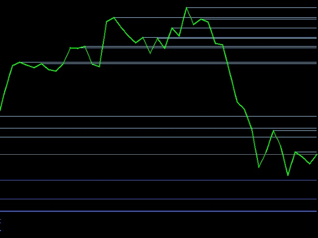 Resistances and Support