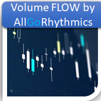 VolumeFlow