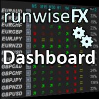 Dashboard by RunwiseFX