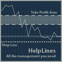HelpLines RiskProofed