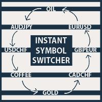 Instant Symbol Switcher