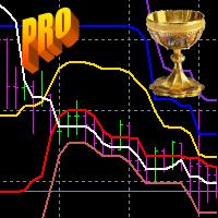 Profit Trade