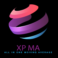 XP Moving Average MT5